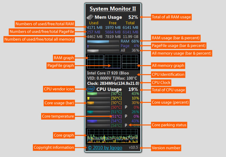 System Monitor II 11.62